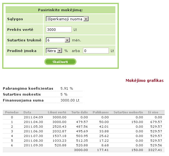 Best way to predict binary options